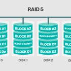 Ridimensionare Partizione RAID senza perdere dati
